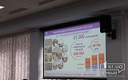 Криворожанам пообещали в 2020 году провести диджитализацию в сфере админуслуг
