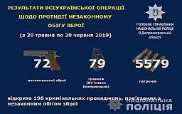 В Днепропетровской области полиция изъяла 72 единицы огнестрельного оружия