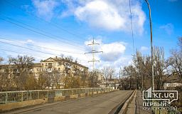 Погода в Кривом Роге и гороскоп для горожан на 10 февраля