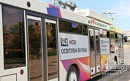 Скільки електроенергії закупив «Міський тролейбус» протягом 2017-2021 років