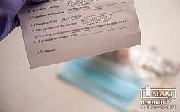 Коронавирус. Вакцинация от COVID-19