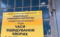 Сколько стоит лечение пациентов в инфекционной больнице Кривого Рога