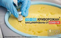 В Кривом Роге вакцинировано более 100 тысяч человек