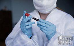 На Днепропетровщине подтвердили коронавирус у 148 человек