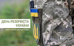 18 травня - День резервіста України