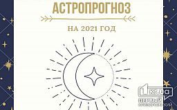 Астропрогноз на 2021 год для всех знаков зодиака