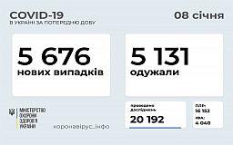 Скільки українців за добу захворіли коронавірусом, — статистика МОЗ