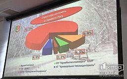 Чиновники обсуждают подготовку к следующему отопительному сезону в Кривом Роге
