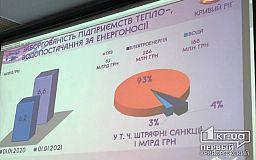 Теплоснабжающие предприятия Кривого Рога задолжали более 6 миллиардов гривен