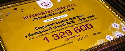 Вручение сертификатов победителям общественного бюджета