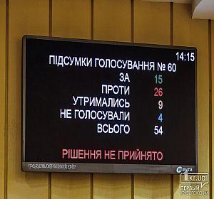 Сессия депутатов горсовета в Кривом Роге