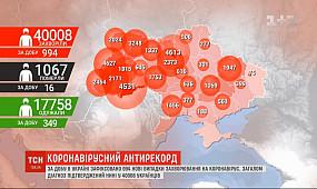 За добу в Україні - майже тисяча підтверджених випадків коронавірусу