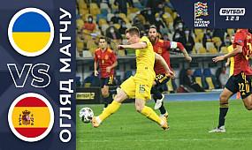 Україна — Іспанія. Огляд матчу. 1:0. 13.10.2020