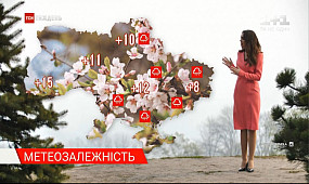 Метеозалежність: яку погоду прогнозують синоптики на наступний тиждень