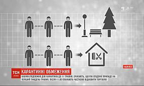 Уряд подовжив карантин до 11 травня: що це означає для українців